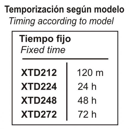 REFERENCIAS XTD2xx