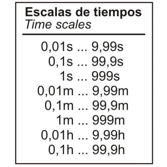 ESCALAS DE TEMS