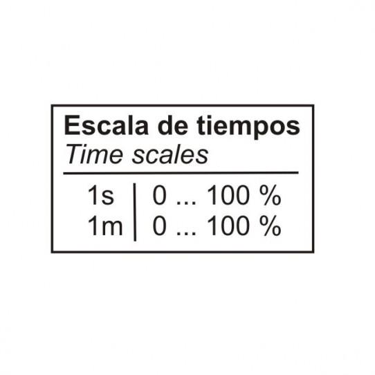 ESCALAS DE TIEMPOS