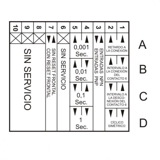 DIP SWITCH LATERAL